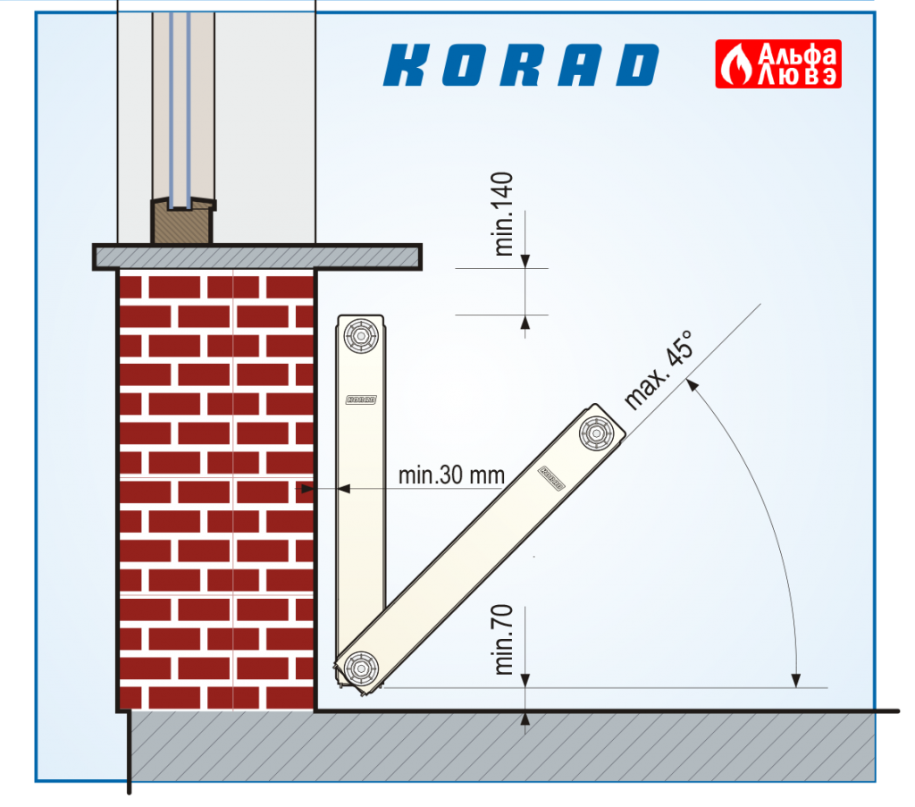 Расстояния от пола и подоконника по расположению радиатора