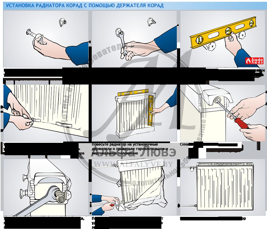 Установка радиатора KORAD с помощью держателей Корад