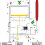 Функциональная схема котла BaltGaz Neva Turbo