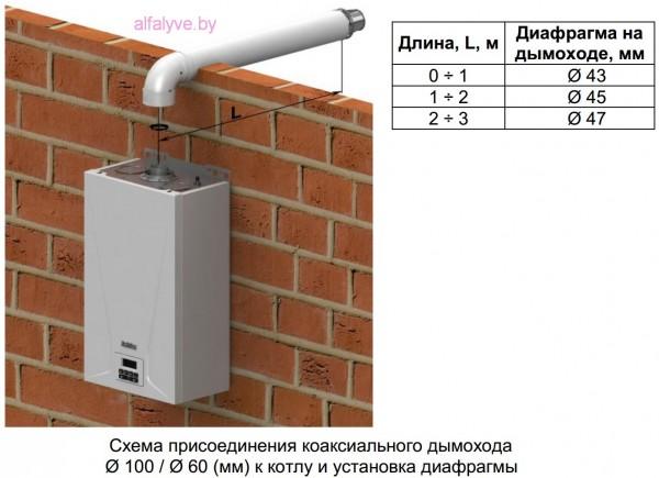 Схема присоединения коаксильного дымохода BaltGaz Neva Turbo