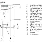 Beretta CIAO Гидравлическая схема