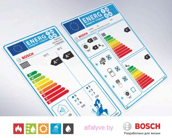 брошюра Bosch
