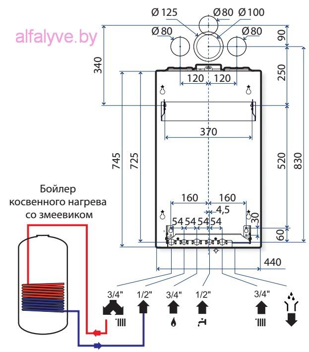Схема системы отопления и размеры котла Chaffoteaux Talia Green Evo System