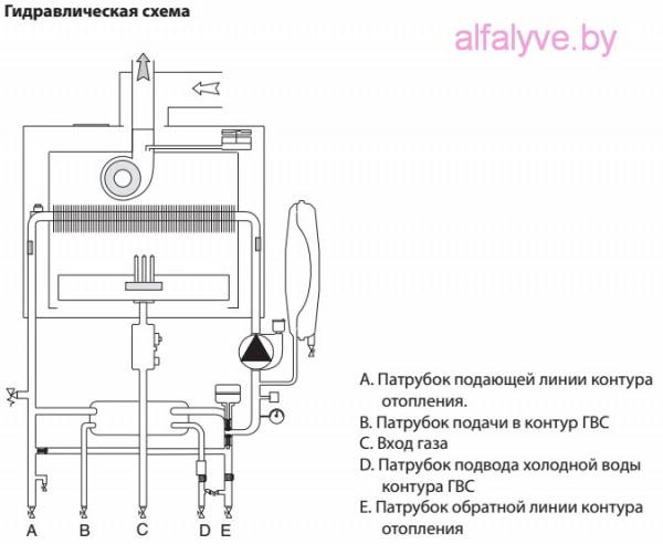 Гидравлическая схема котла Chaffoteaux Alixia S