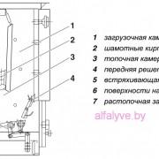 Котел Bosch Solid 2000 B-2 в разрезе
