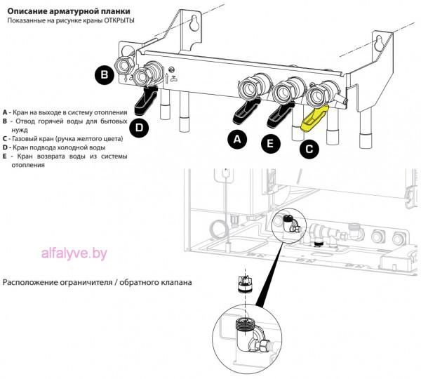 Описание арматурной планки котла Chaffoteaux Niagara C