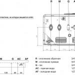 Расположения и размеры для гидравлических подключений котла Beretta City