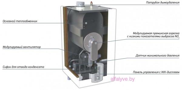 Внутренние компоненты котла Chaffoteaux Talia Green Evo System HP 85-100 FF