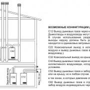 Возможные конфигурации дымохода котла Beretta City