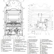 Функциональная схема колонки Neva 4511