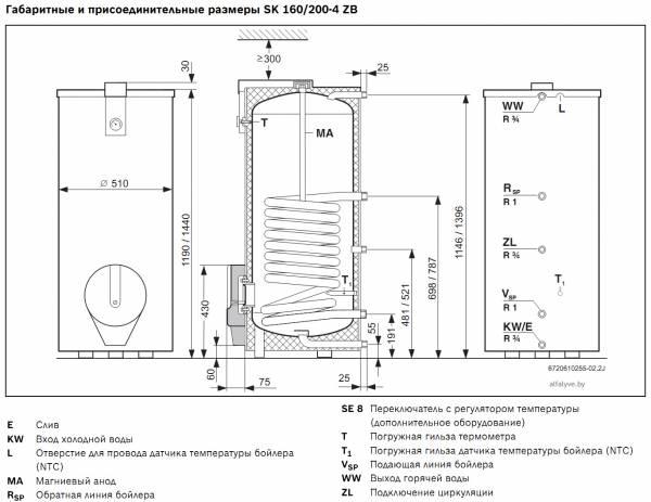 Габаритные и присоединительные размеры бойлеров Bosch SK 160-200-4 ZB для одноконтурного котла Bosch Condens 3000 W ZSB