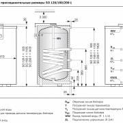 Габаритные и присоединительные размеры бойлеров Bosch SO 120-160-200 для одноконтурного котла Bosch Condens 3000 W ZSB