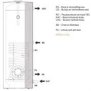 Гидравлическая схема бойлера Beretta Riello 7200 V