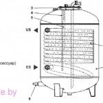 Гидравлический контур бойлера-аккумулятора косвенного нагрева Beretta Aquaplus