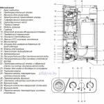 Компоненты котла со встроенным бойлером на 60 литров Beretta Boiler 28 BSI