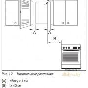 Минимальные расстояния водонагревателя Bosch Therm 4000 S WTD