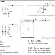 Принципиальная схема бойлера-аккумулятора косвенного нагрева Beretta Aquaplus