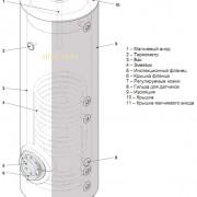 Внутреннее устройство бойлера Beretta Riello 7200 V
