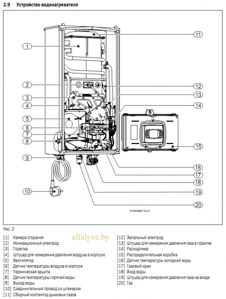 Внутреннее устройство водонагревателя Bosch Therm 4000 S WTD