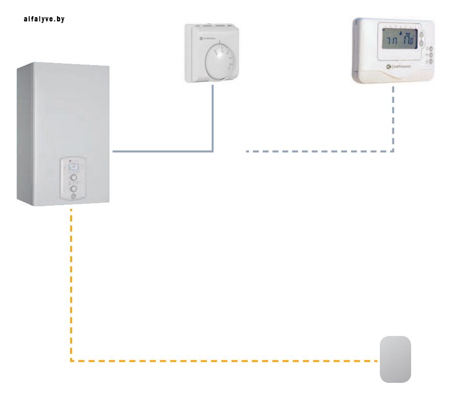 Аксессуары для котла - комнатный термостат, уличный датчик, программатор позволяют сэкономить в отопительный сезон 15-25% газа.