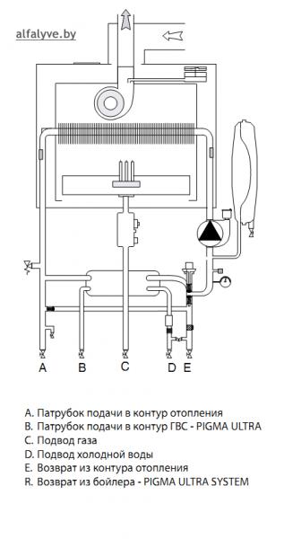 Гидравлическая схема котла Chaffoteaux Pigma Ultra