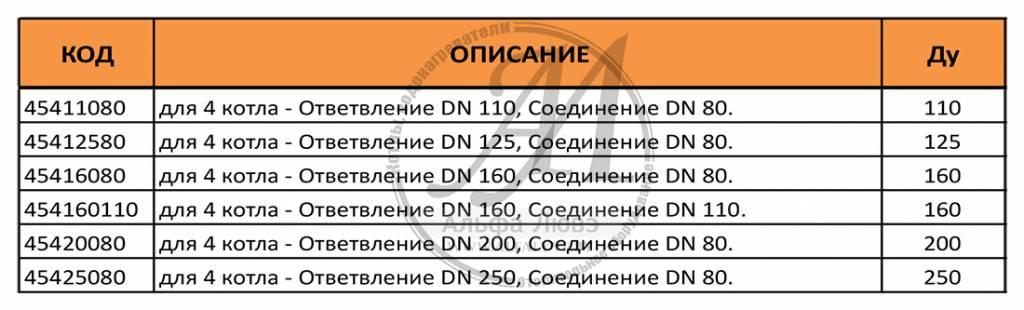 Система дымоудаления на каскад из четырех конденсационных котлов