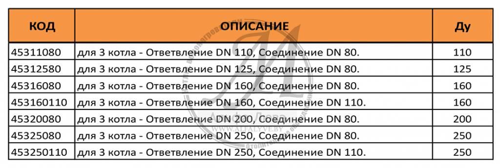 Система дымоудаления на каскад из трех конденсационных котлов