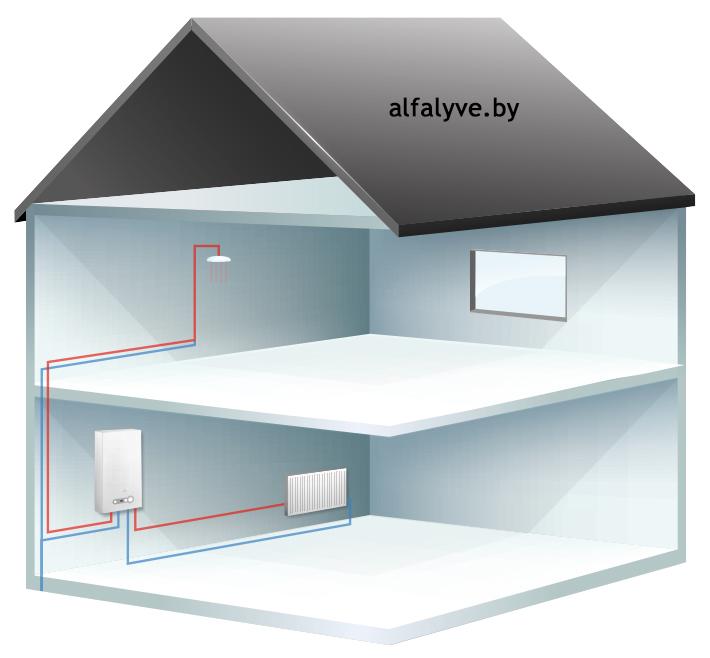 Снабжение батарей и точек водоразбора горячей водой от двухконтурного котла