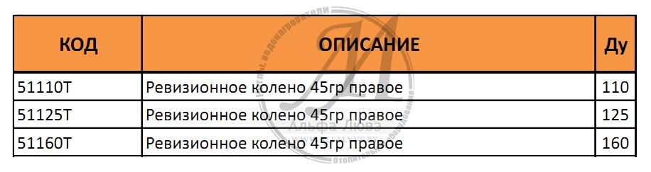 Таблица диаметров и артикулов ревизионного колена 45 градусов (правое) для системы дымоудаления конденсационного котла