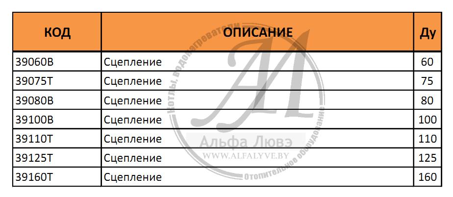 Таблица диаметров муфт сцепления для труб дымоудаления конденсационных котлов