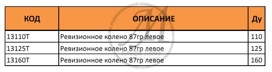 Таблица диаметров ревизионного колена на 87 градусов (левое)