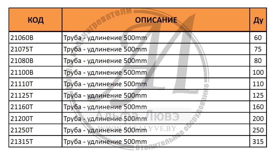 Таблица моделей труб-удлинений 500 мм