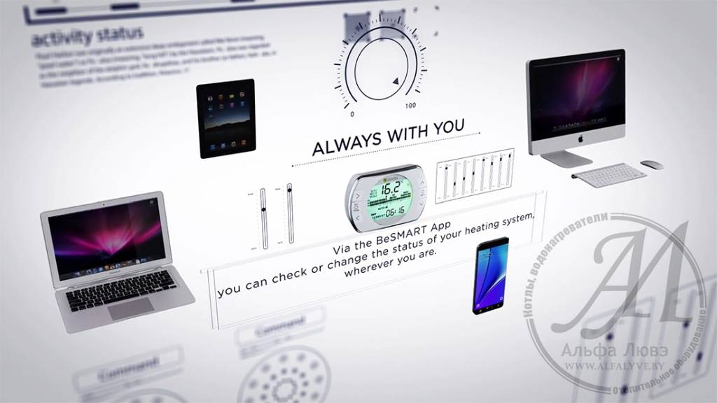 Управление работой котла Beretta через Wi-fi и интернет