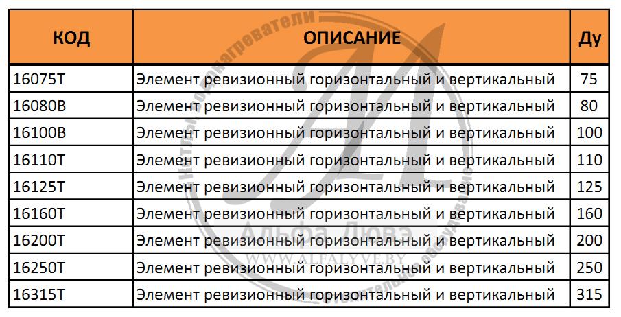 Таблица диаметров и артикулов элемента ревизионного резьбового системы дымоудаления конденсационного котла