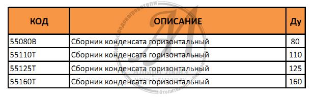 Таблица диаметров и артикулов сборника конденсата горизонтального