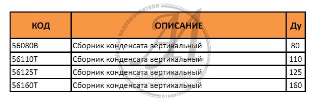 Таблица диаметров и артикулов сборника конденсата вертикального