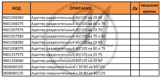 Таблица артикулов и диаметров адаптера разделительного