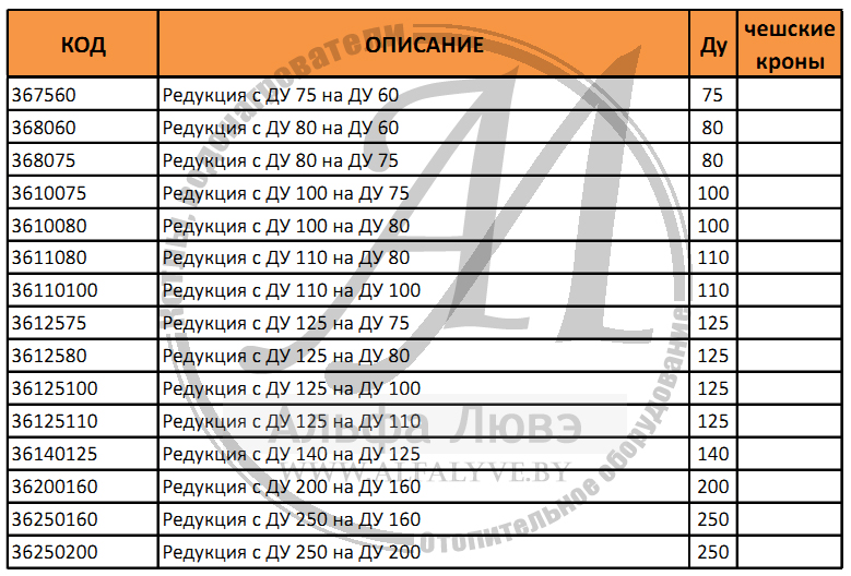 Таблица диаметров и артикулов редукции с одного диаметра на другой в системе дымоудаления конденсационного котла