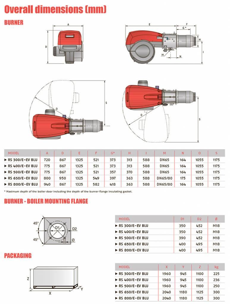 Инструкция модуляционной газовой горелки rs 190