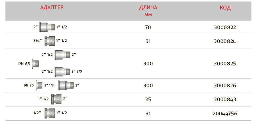 Адаптер Riello 3000822 для газовой рампы диаметром 2 дюйма переходна 1 1-2 дюйма