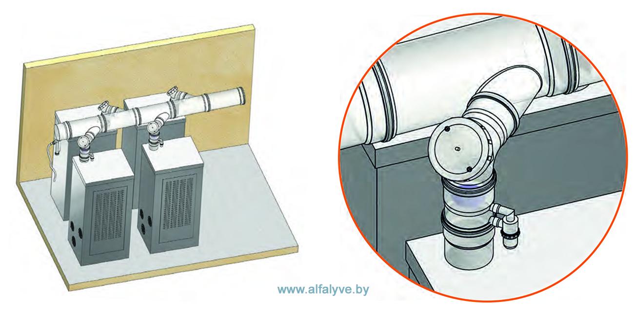 Пример дымоудаления конденсационных котлов установленных спина к спине