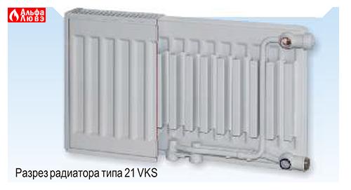 Разрез радиатора типа 21 VKS