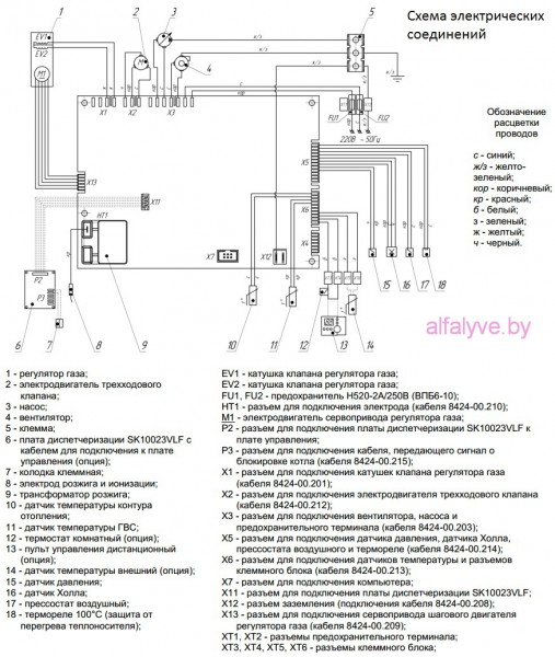 Электрическая схема BaltGaz Neva Turbo
