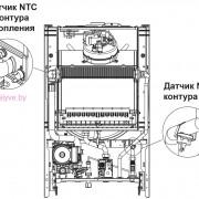 Внутреннее устройство котла Beretta CIAO 28 CSI