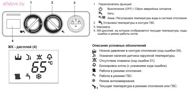 Панель управления котла Beretta CIAO