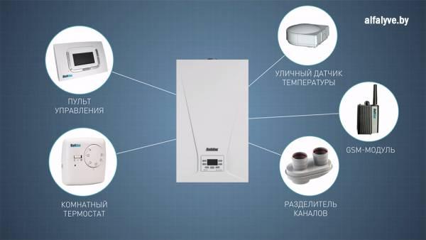 Дополнительные устройства — пульт управления, комнатный термостат, уличный датчик температуры, GSM-модуль, разделитель каналов