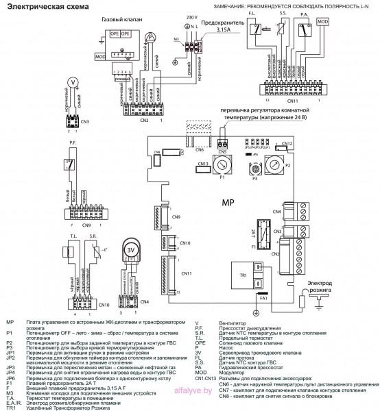 Электрическая схема котла Beretta City