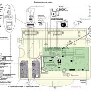 Электрическая схема котла Chaffoteaux Niagara C
