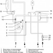 Гидравлическая схема котла Beretta City 24 CAI