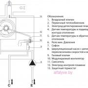 Гидравлическвая схема котла Chaffoteaux Talia Green Evo System HP 45-65 FF